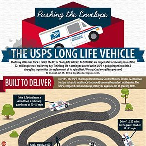 Pushing the Envelope: The USPS Long Life Vehicle
