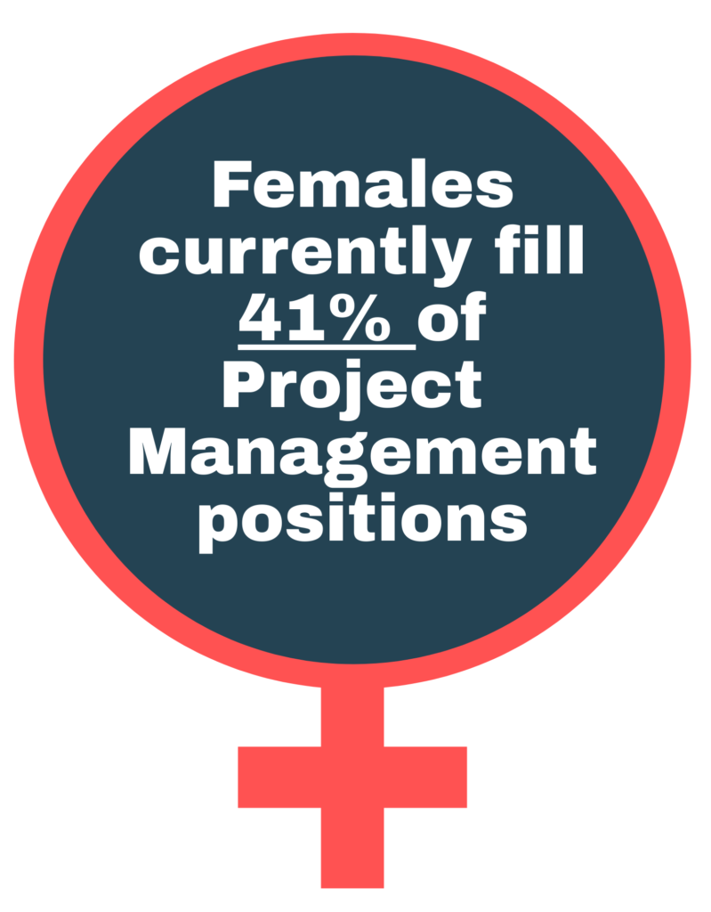 project manager gender