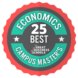 best economics masters programs