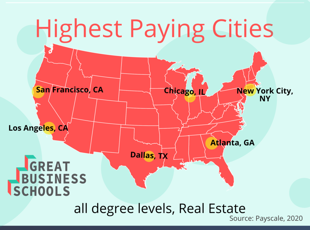 gbs real estate cities