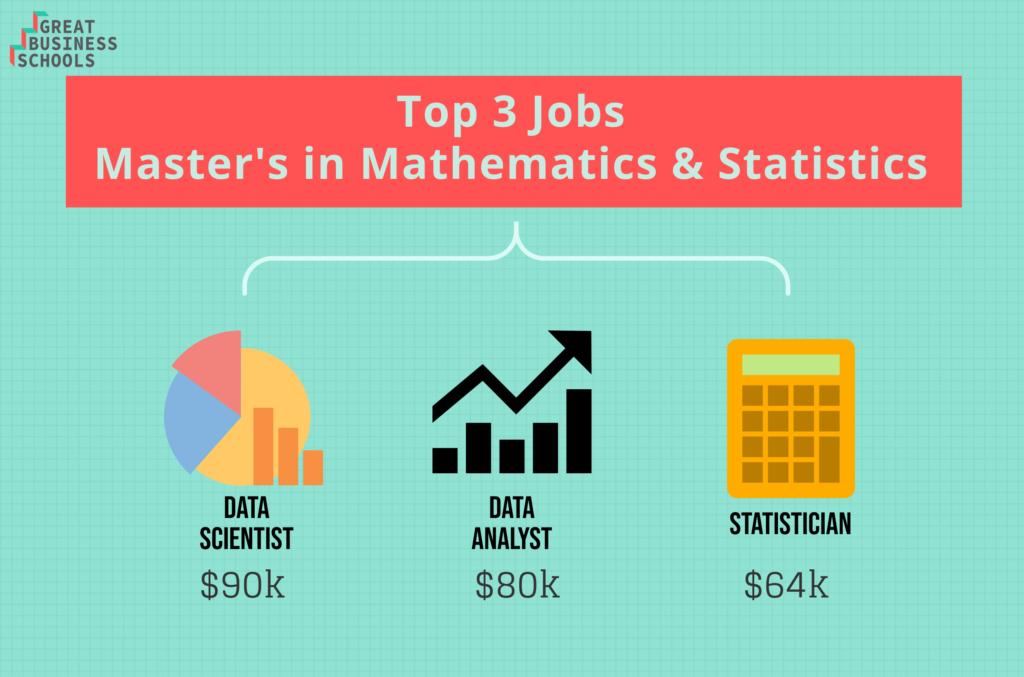 gbs top jobs math stats