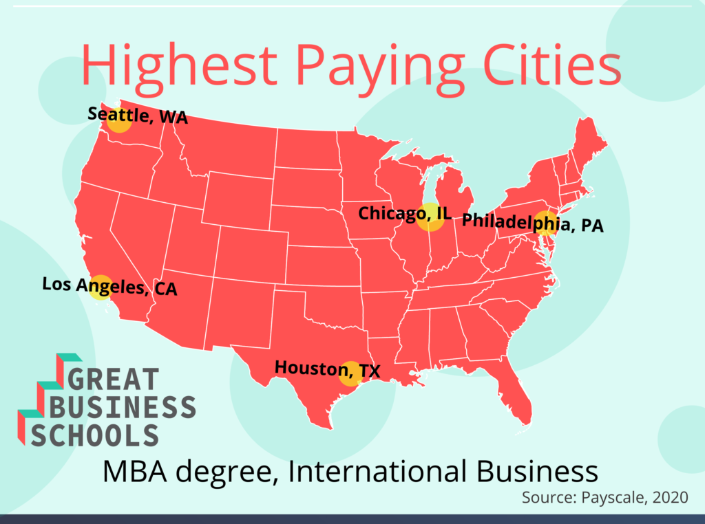 gbs mba international business locations
