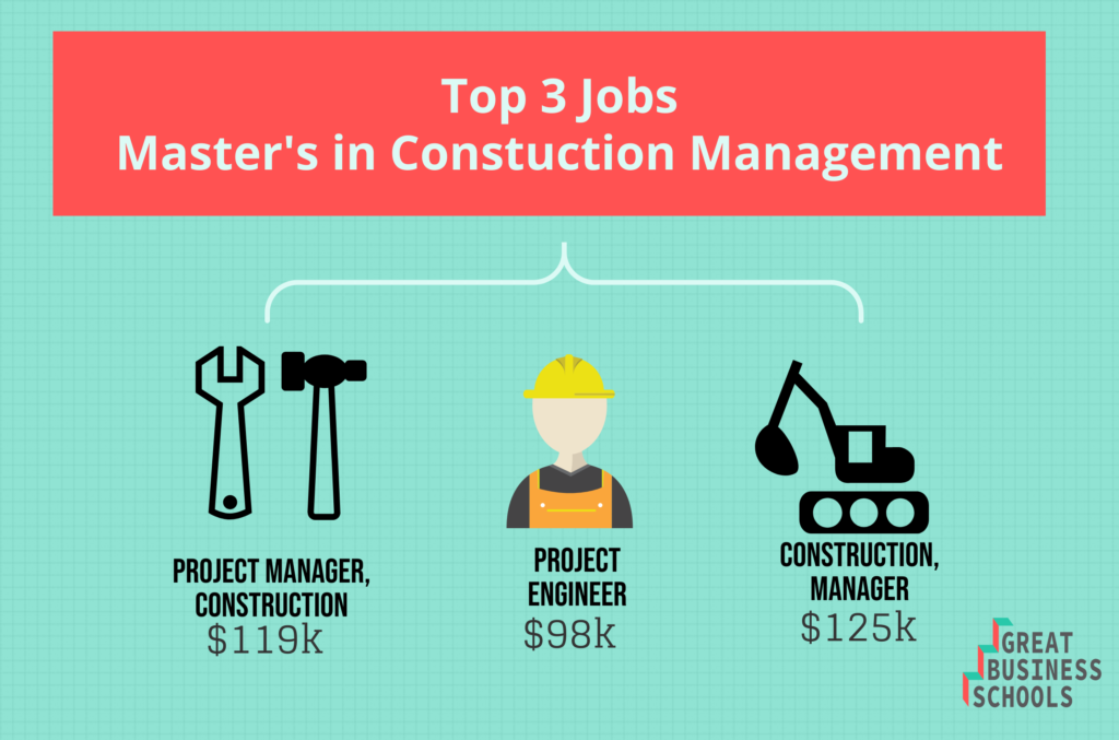 top jobs construction management