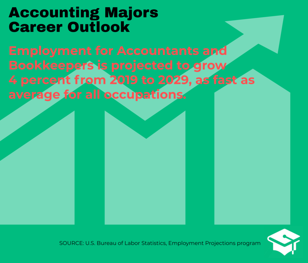 jobs for associates in accounting